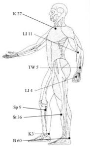 Using the healing touch Acupressure.com