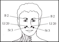 acupressure points 3